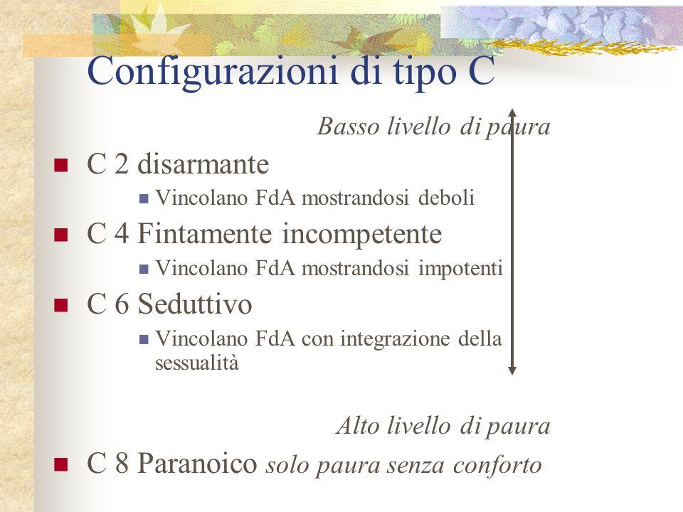 Configurazioni di tipo C