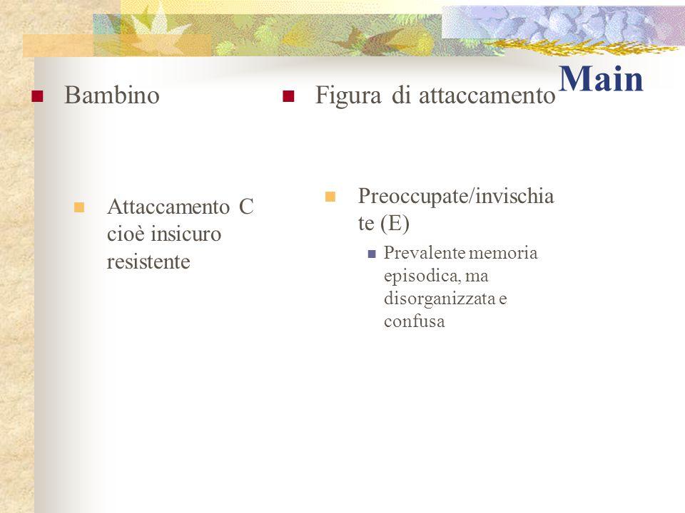 Main Bambino Figura di attaccamento Preoccupate/invischiate (E)