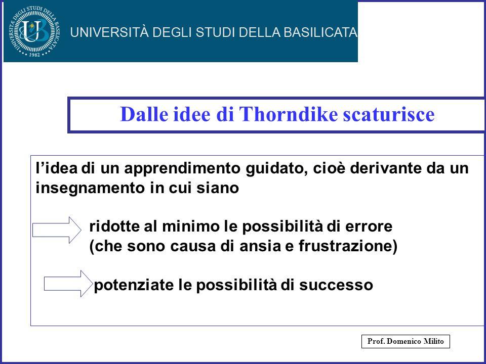 Dalle idee di Thorndike scaturisce