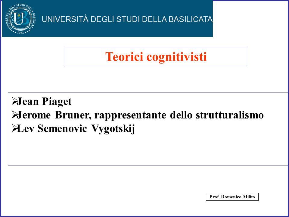 Teorici cognitivisti Jean Piaget