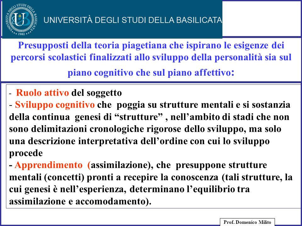 Presupposti della teoria piagetiana che ispirano le esigenze dei percorsi scolastici finalizzati allo sviluppo della personalità sia sul piano cognitivo che sul piano affettivo: