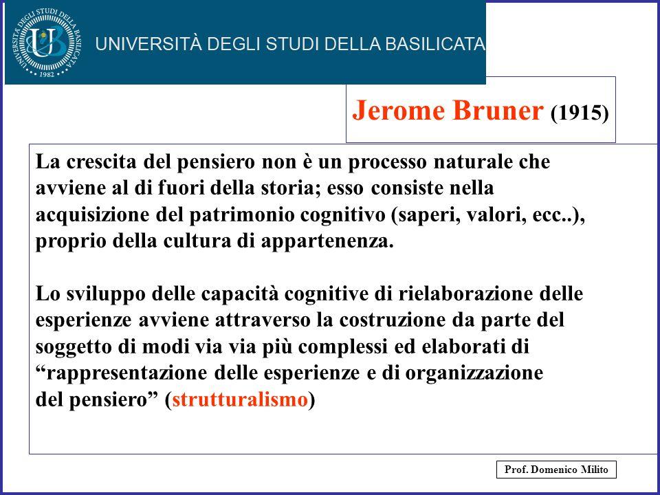 Jerome Bruner (1915) La crescita del pensiero non è un processo naturale che. avviene al di fuori della storia; esso consiste nella.