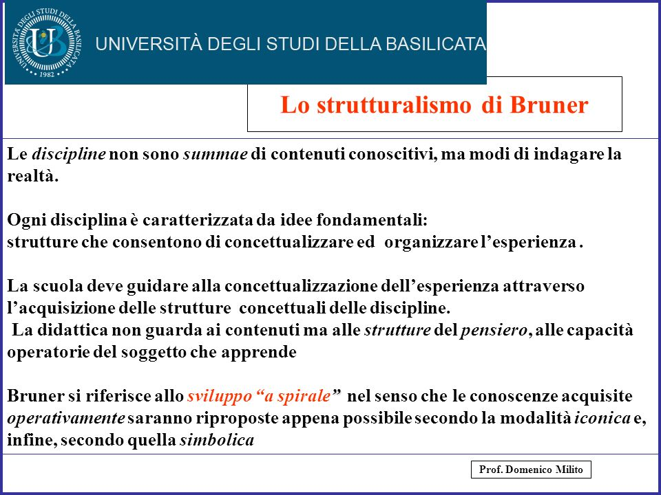 Lo strutturalismo di Bruner