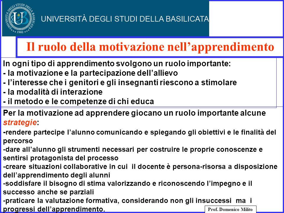 Il ruolo della motivazione nell'apprendimento