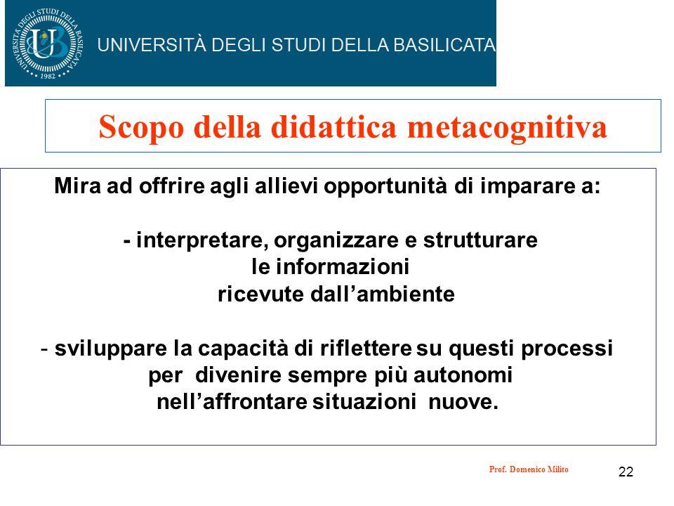 Scopo della didattica metacognitiva
