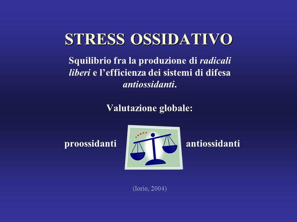 STRESS OSSIDATIVO Squilibrio fra la produzione di radicali