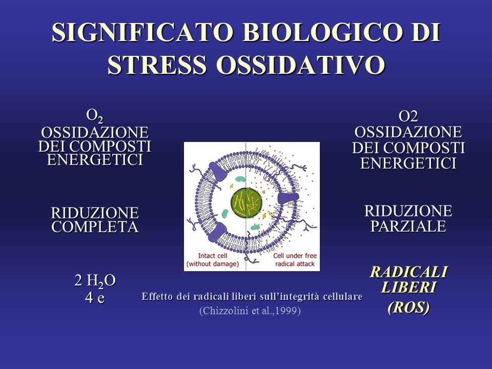 SIGNIFICATO BIOLOGICO DI STRESS OSSIDATIVO