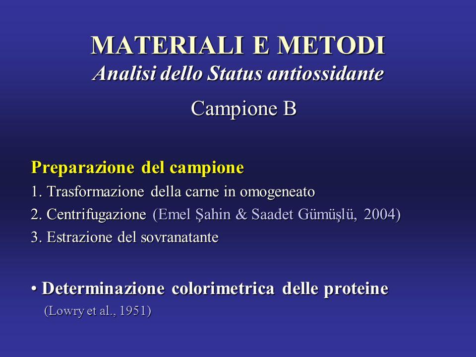 MATERIALI E METODI Analisi dello Status antiossidante