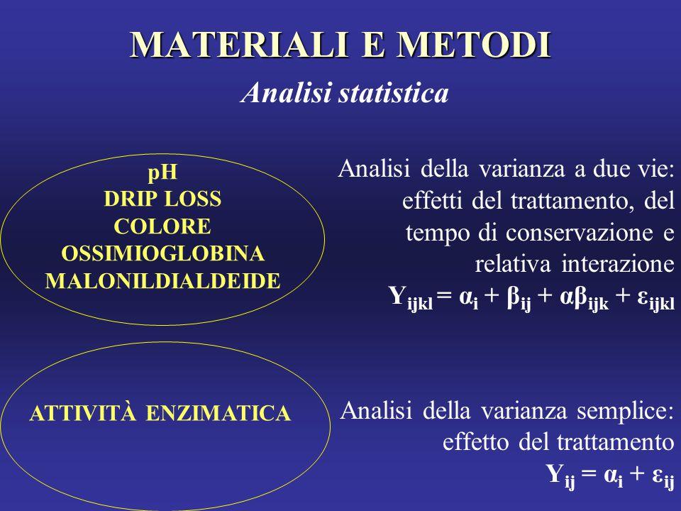 MATERIALI E METODI Analisi statistica