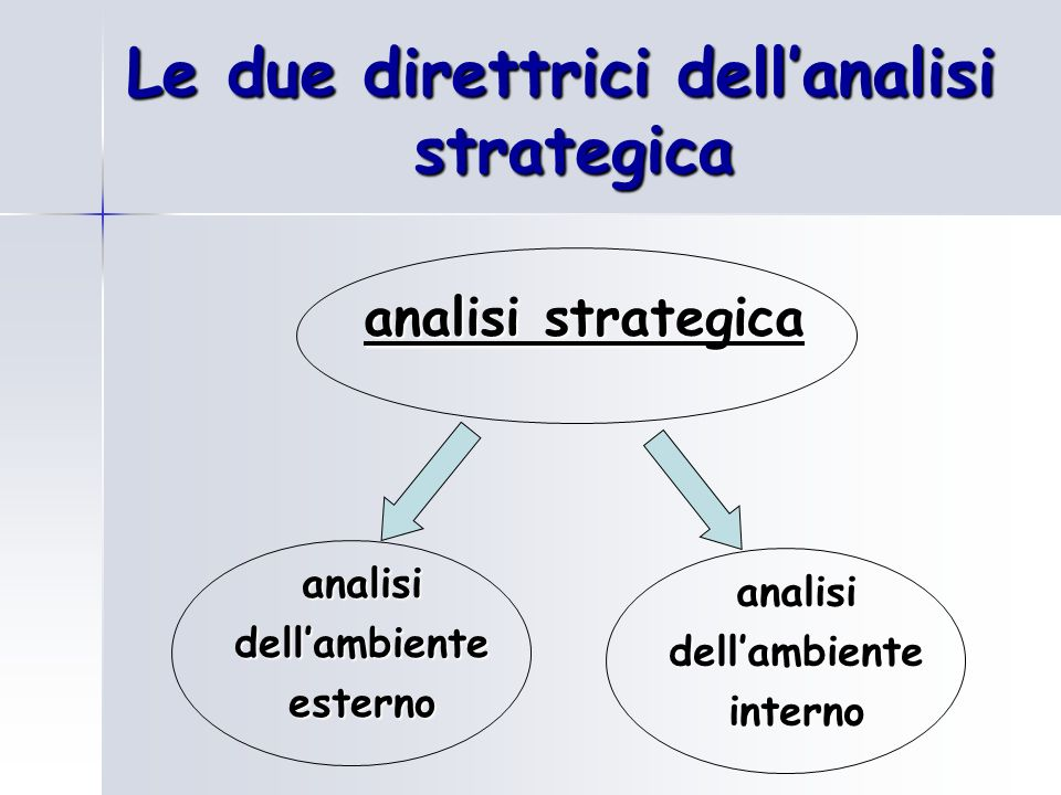 Le due direttrici dell'analisi