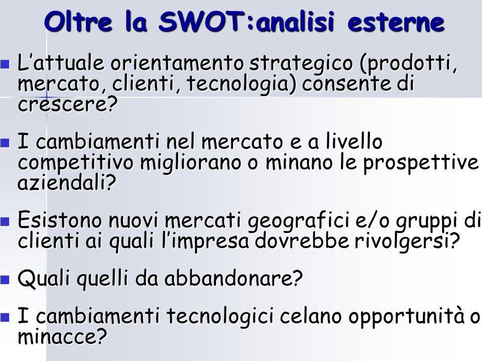 Oltre la SWOT:analisi esterne