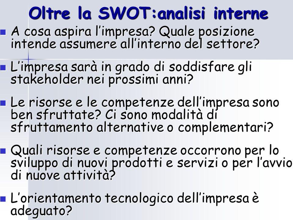 Oltre la SWOT:analisi interne