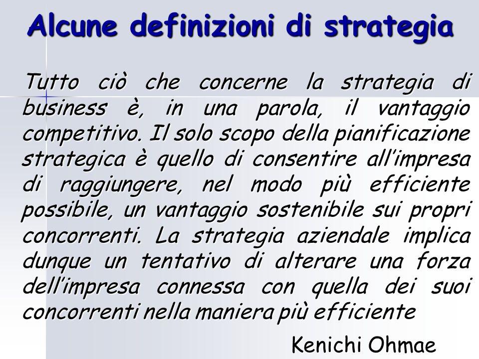 Alcune definizioni di strategia