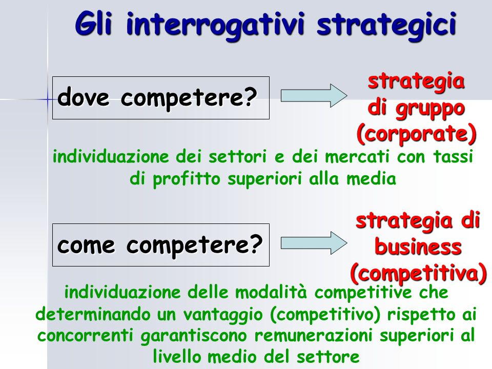 Gli interrogativi strategici