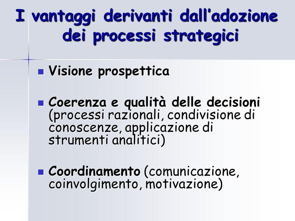I vantaggi derivanti dall'adozione dei processi strategici