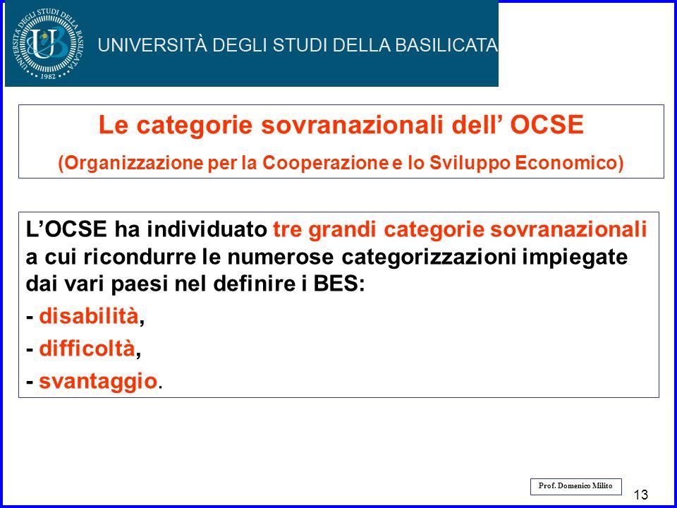 Le categorie sovranazionali dell' OCSE