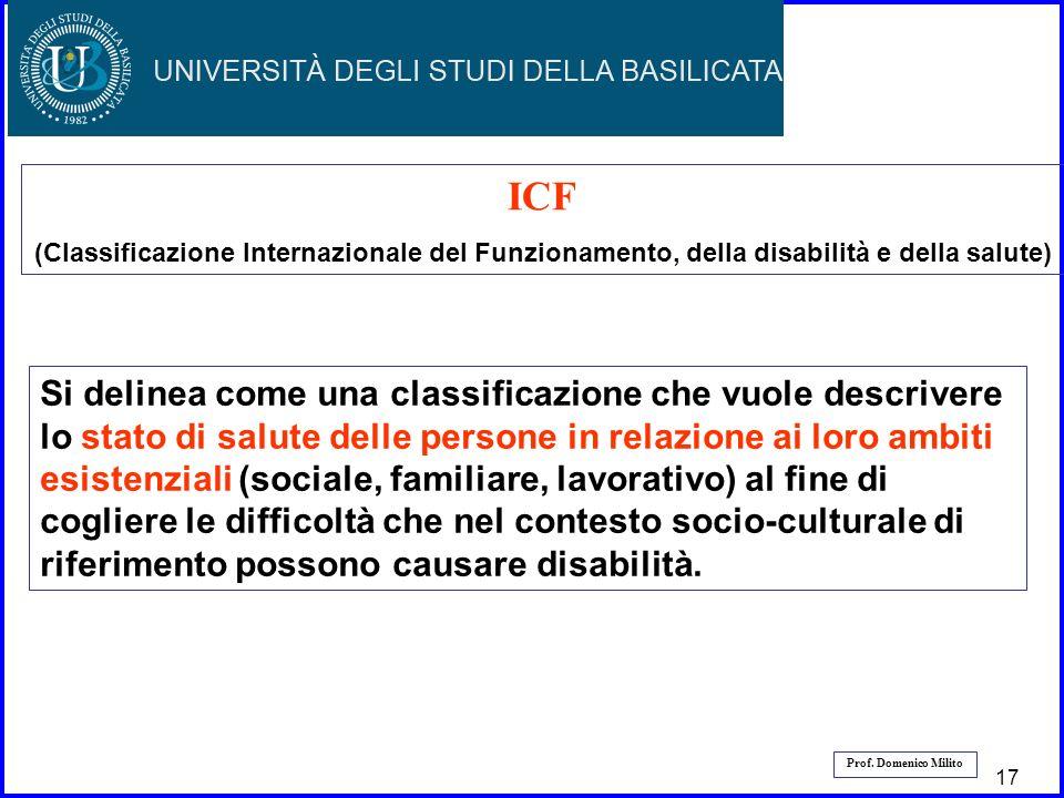 ICF (Classificazione Internazionale del Funzionamento, della disabilità e della salute)