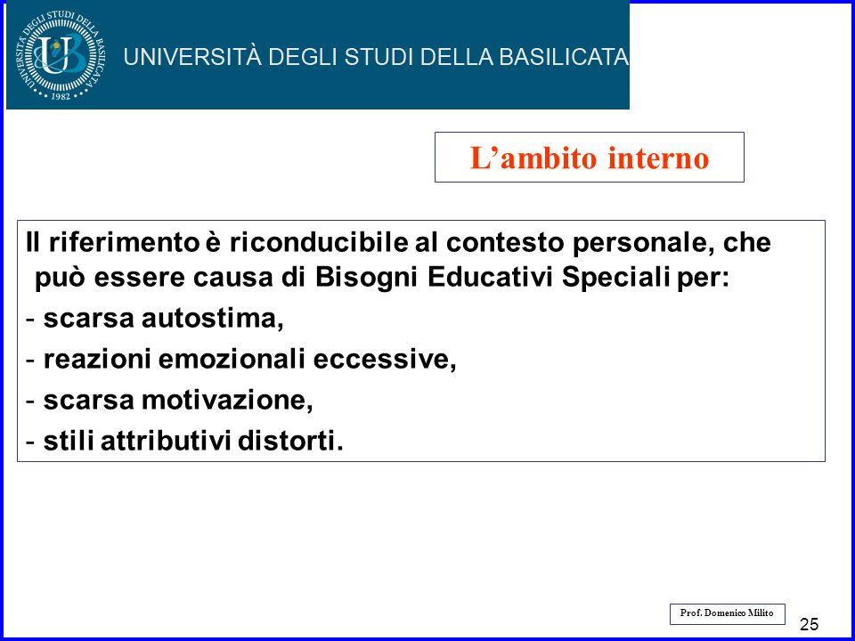 L'ambito interno Il riferimento è riconducibile al contesto personale, che può essere causa di Bisogni Educativi Speciali per: