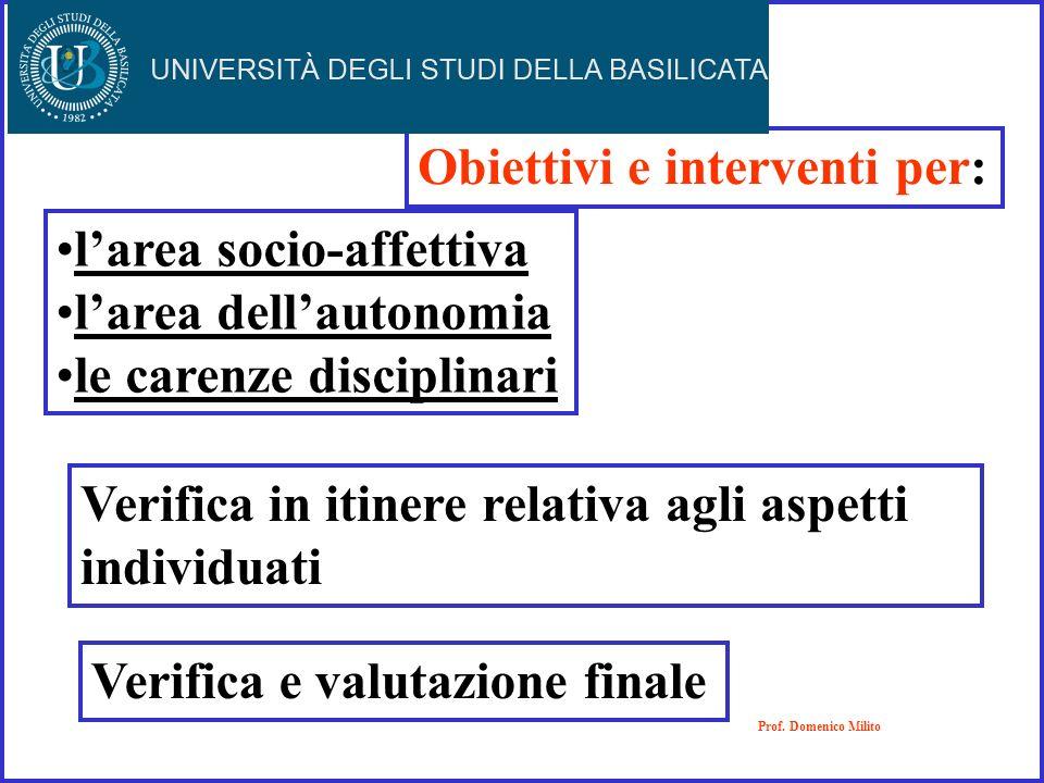 Obiettivi e interventi per: