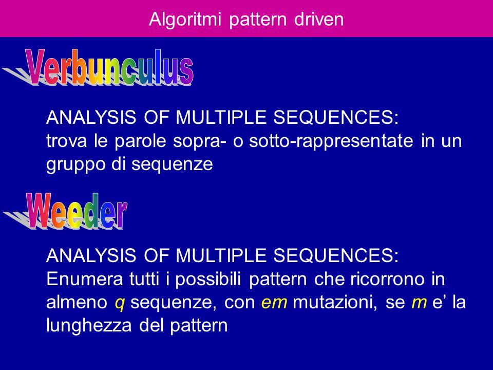 Algoritmi pattern driven