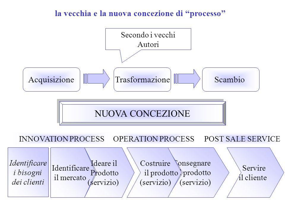 la vecchia e la nuova concezione di processo