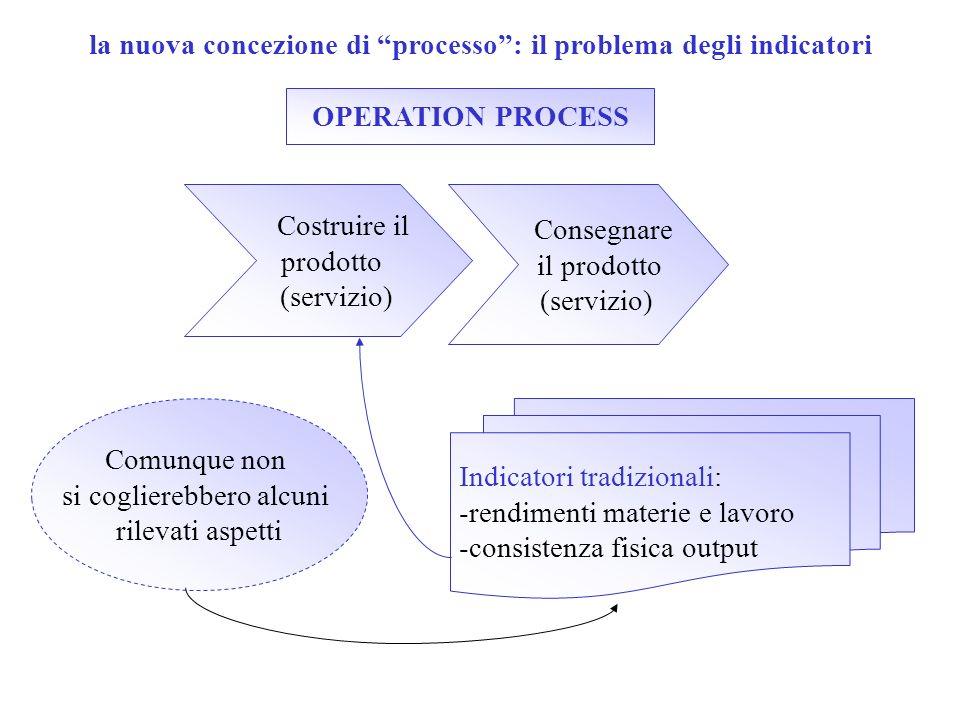 la nuova concezione di processo : il problema degli indicatori