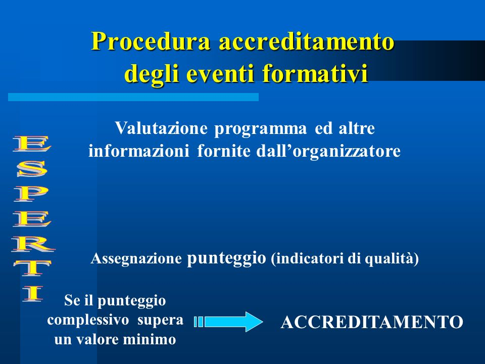 Procedura accreditamento degli eventi formativi