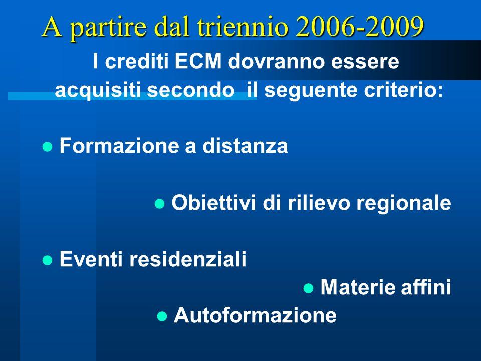 A partire dal triennio 2006-2009