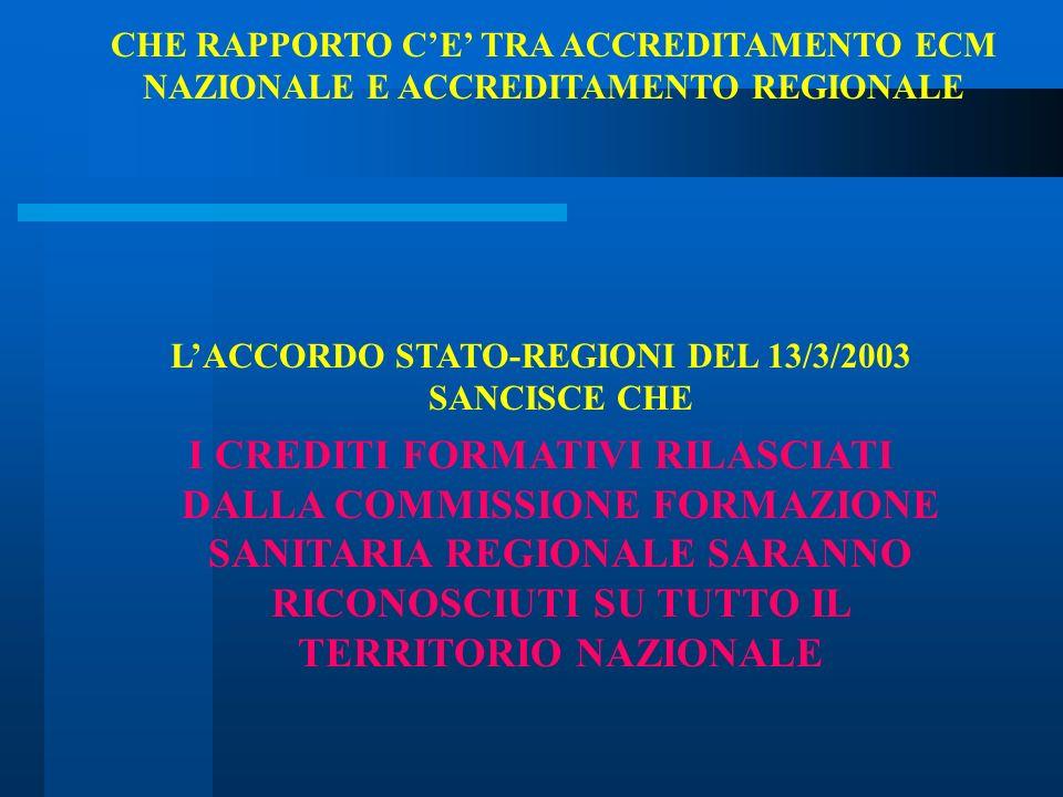 L'ACCORDO STATO-REGIONI DEL 13/3/2003 SANCISCE CHE