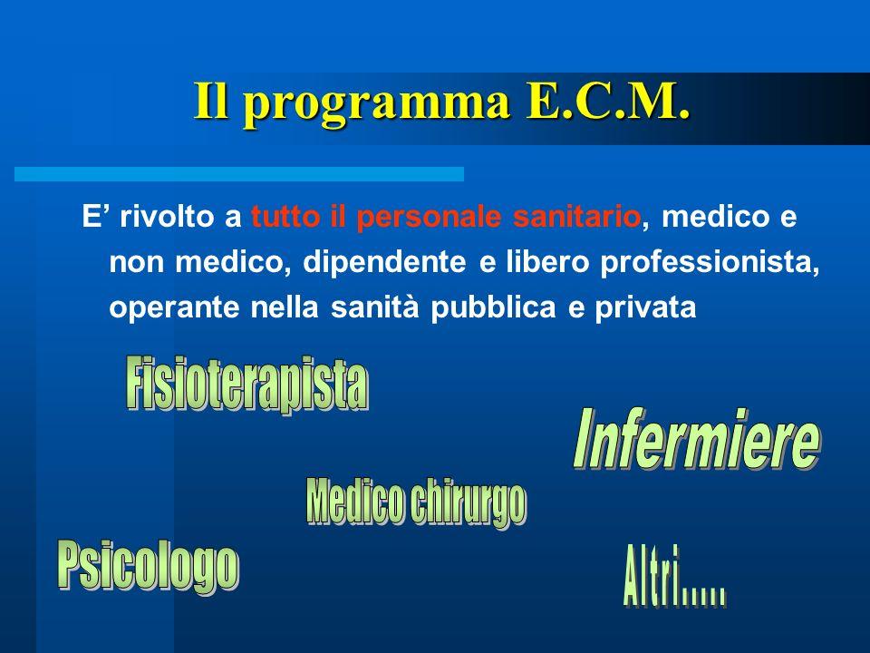 Il programma E.C.M. Fisioterapista Infermiere Medico chirurgo