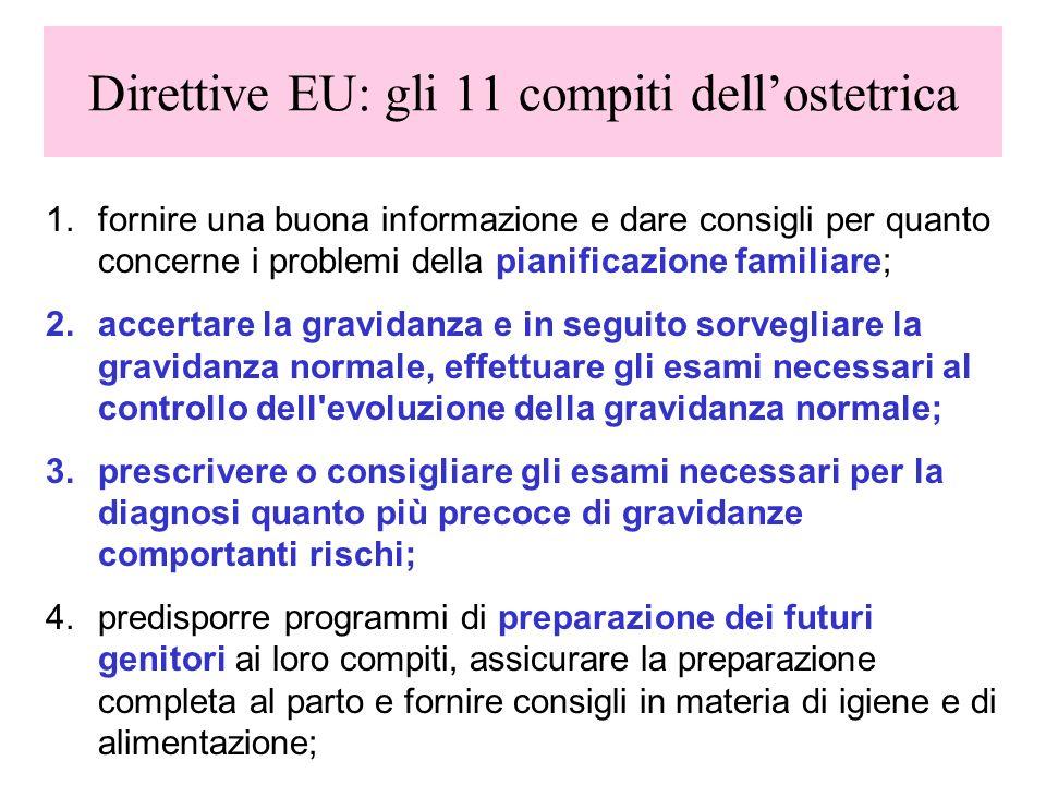 Direttive EU: gli 11 compiti dell'ostetrica