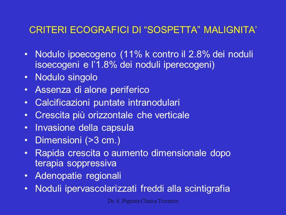 CRITERI ECOGRAFICI DI SOSPETTA MALIGNITA'