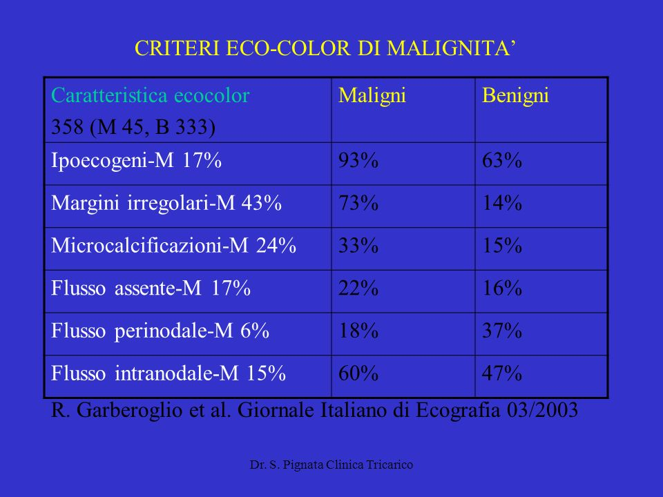 CRITERI ECO-COLOR DI MALIGNITA'