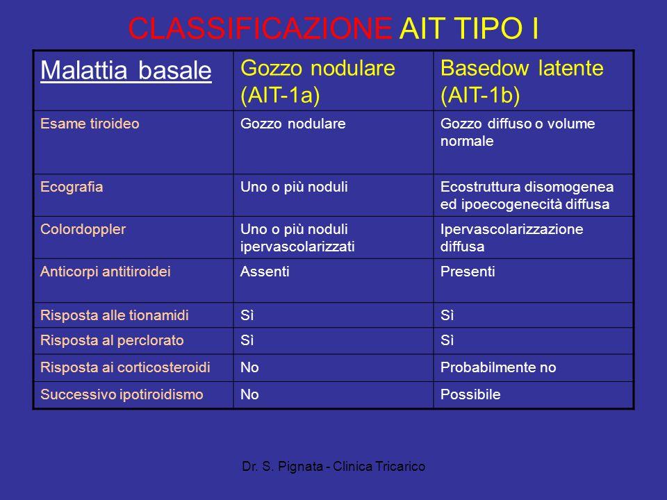 CLASSIFICAZIONE AIT TIPO I