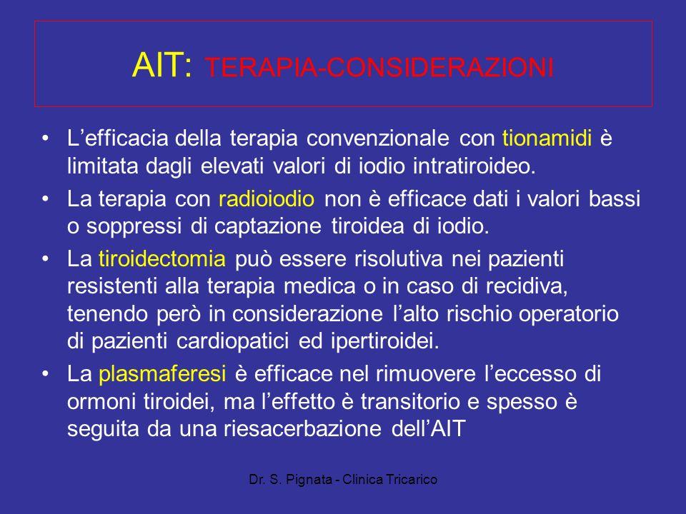 AIT: TERAPIA-CONSIDERAZIONI