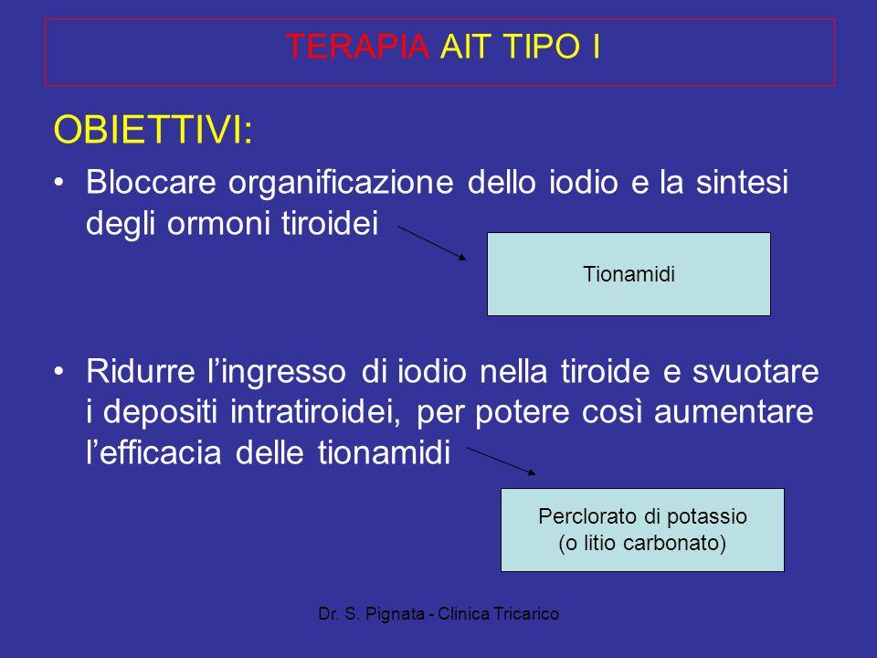 TERAPIA AIT TIPO I OBIETTIVI: Bloccare organificazione dello iodio e la sintesi degli ormoni tiroidei.