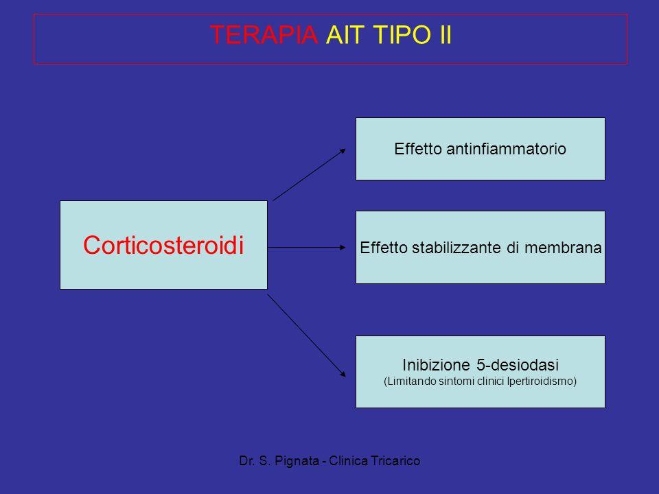 Corticosteroidi TERAPIA AIT TIPO II Effetto antinfiammatorio