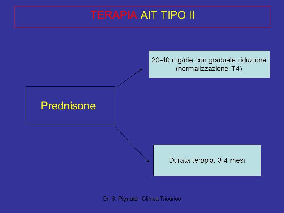 Prednisone TERAPIA AIT TIPO II 20-40 mg/die con graduale riduzione