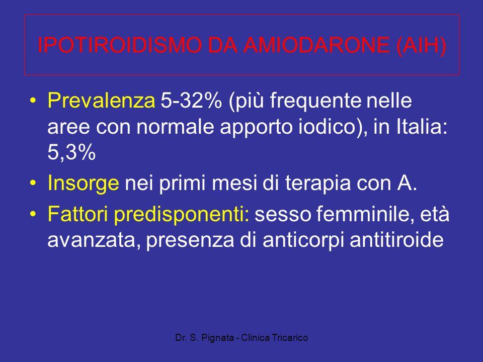 IPOTIROIDISMO DA AMIODARONE (AIH)