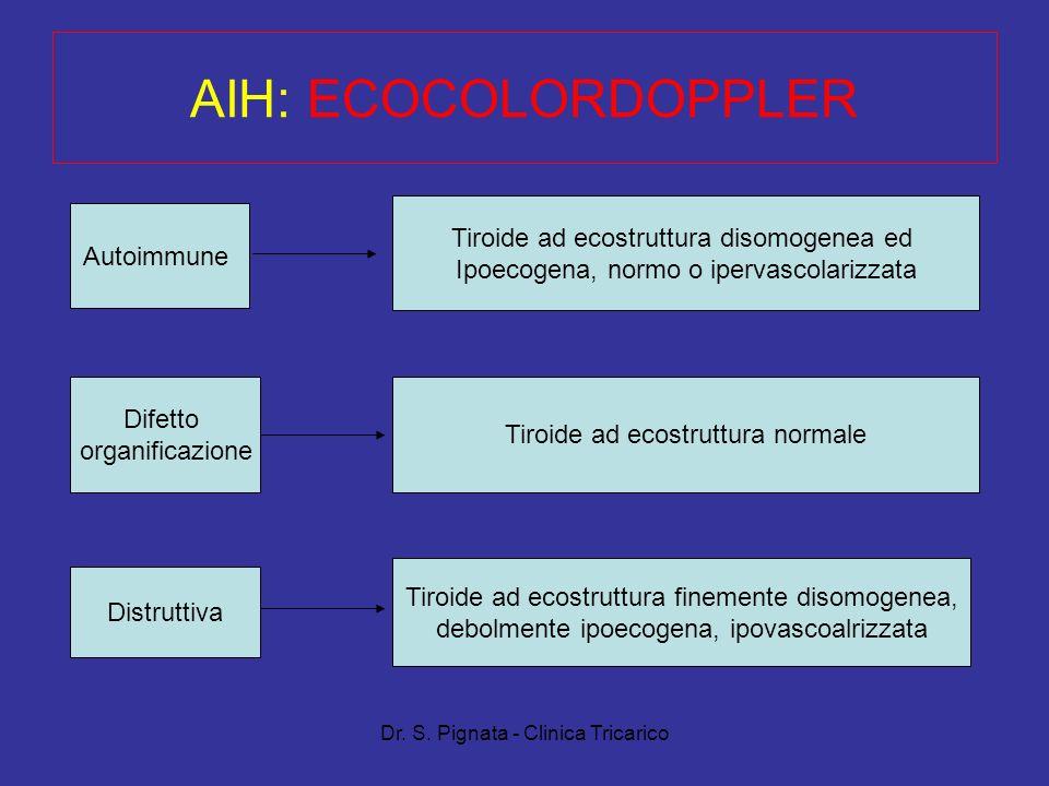 AIH: ECOCOLORDOPPLER Tiroide ad ecostruttura disomogenea ed Autoimmune