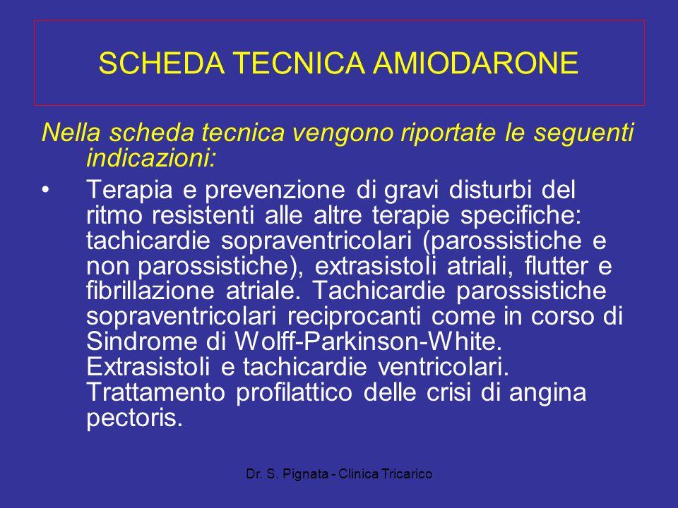 SCHEDA TECNICA AMIODARONE