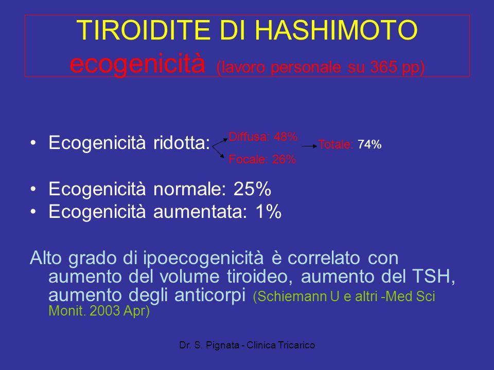 TIROIDITE DI HASHIMOTO ecogenicità (lavoro personale su 365 pp)
