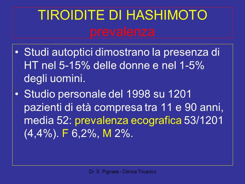 TIROIDITE DI HASHIMOTO prevalenza