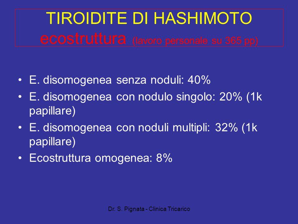TIROIDITE DI HASHIMOTO ecostruttura (lavoro personale su 365 pp)