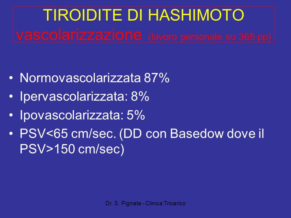 TIROIDITE DI HASHIMOTO vascolarizzazione (lavoro personale su 365 pp)