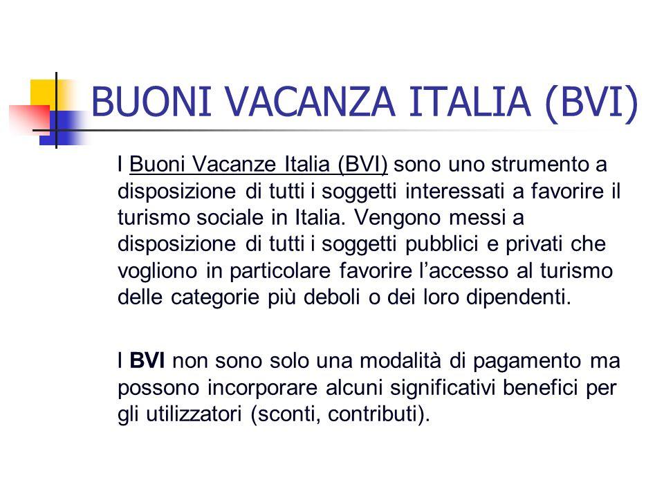 BUONI VACANZA ITALIA (BVI)
