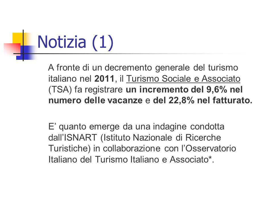Notizia (1)