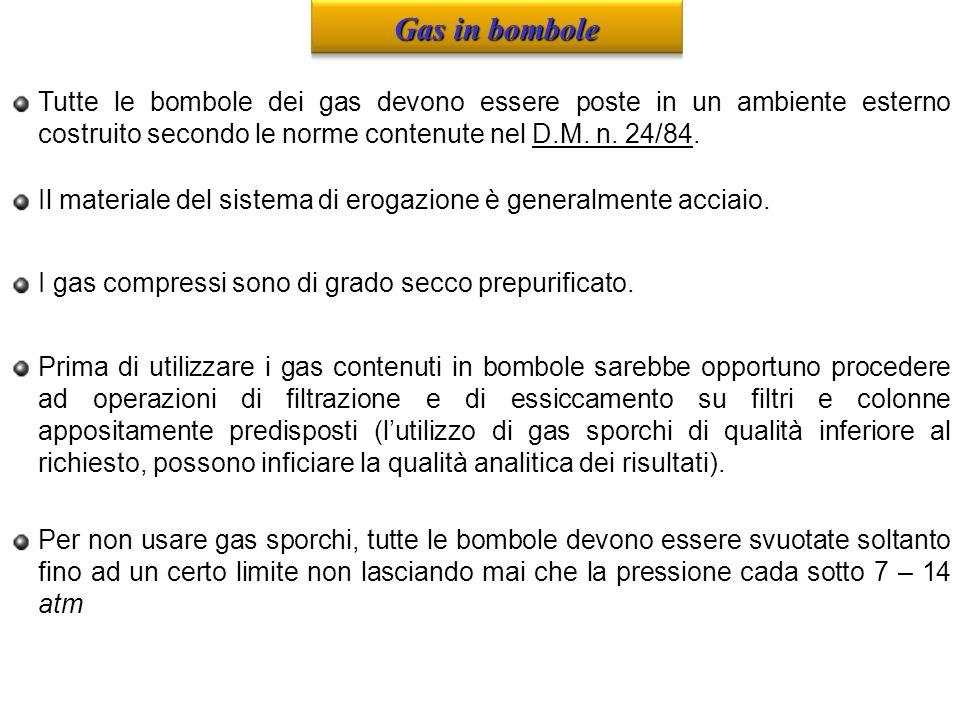 Gas in bombole Tutte le bombole dei gas devono essere poste in un ambiente esterno costruito secondo le norme contenute nel D.M. n. 24/84.