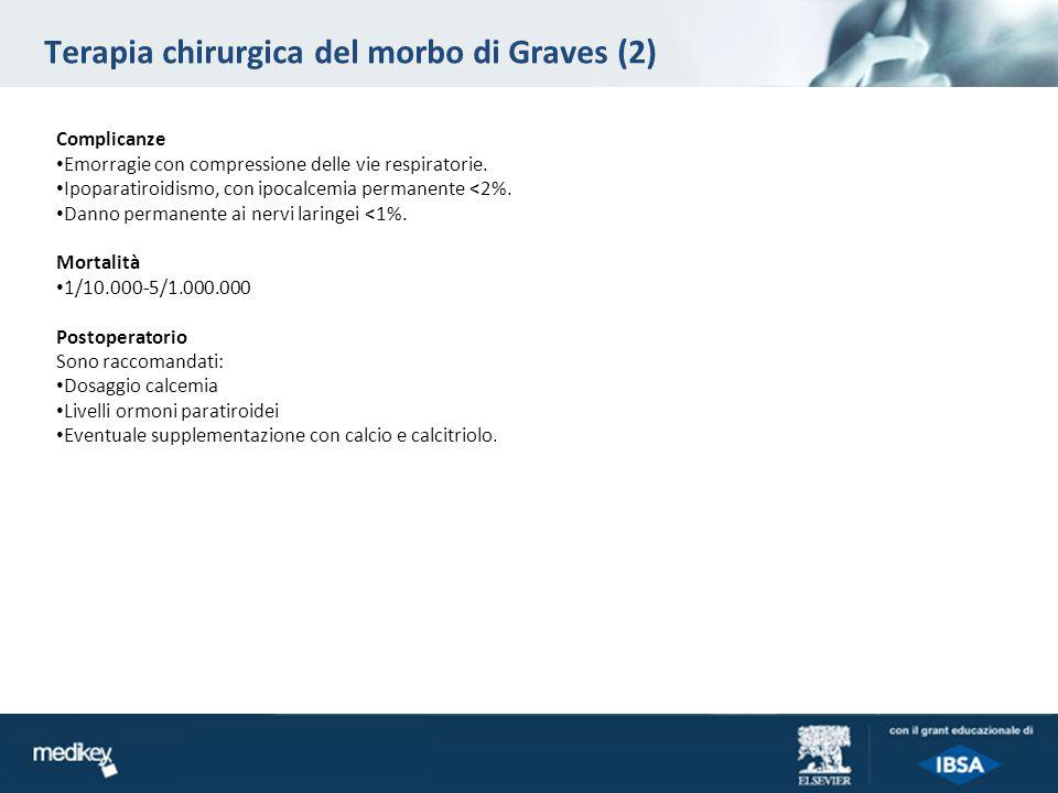 Terapia chirurgica del morbo di Graves (2)
