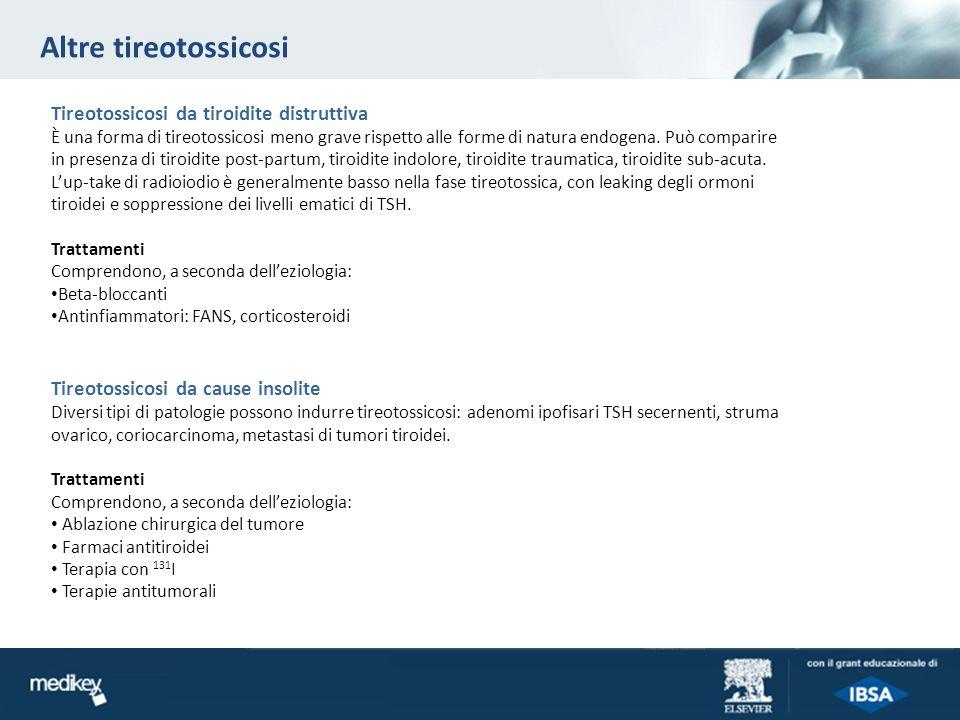 Altre tireotossicosi Tireotossicosi da tiroidite distruttiva